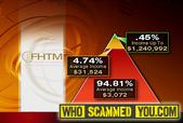 Scam - Whistleblower Fights Back Against Frivolous Lawsuit by FHTM
